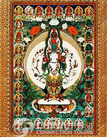 Tibet Thangka, Tibet Shopping, Tibet Travel Guide