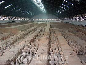 Terra-cotta Warriors and Horses, Xian Attractions, Xian Travel Guide